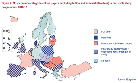 Poplatky a podpora studentům vysokých škol v Evropě